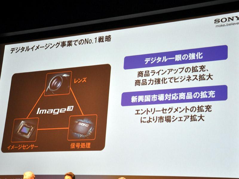デジタルイメージングにおけるNO1戦略