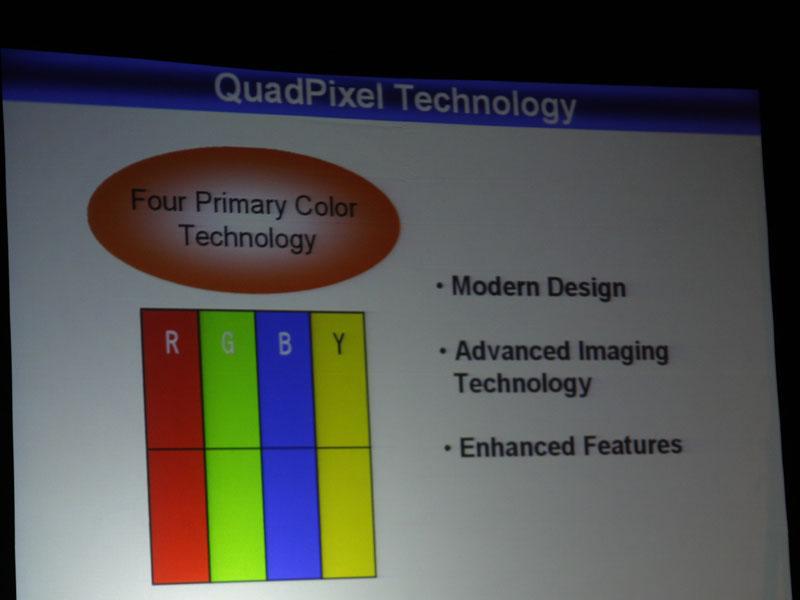 RGBにYを加えた4色をカラーフィルタに採用