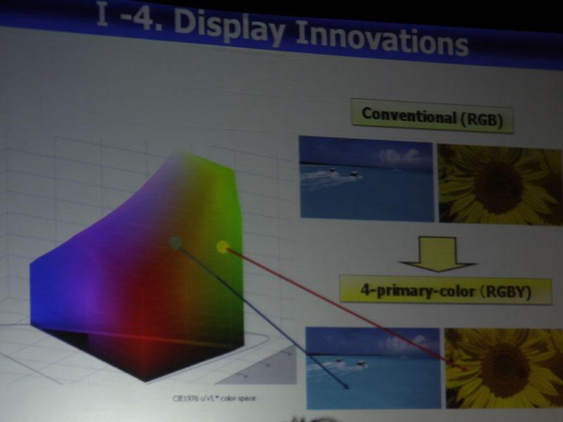 RGBとRGB+Yの比較