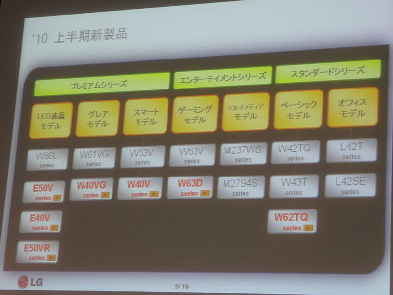 18日に披露された製品を含む、液晶モニタの2010年上期ラインナップ