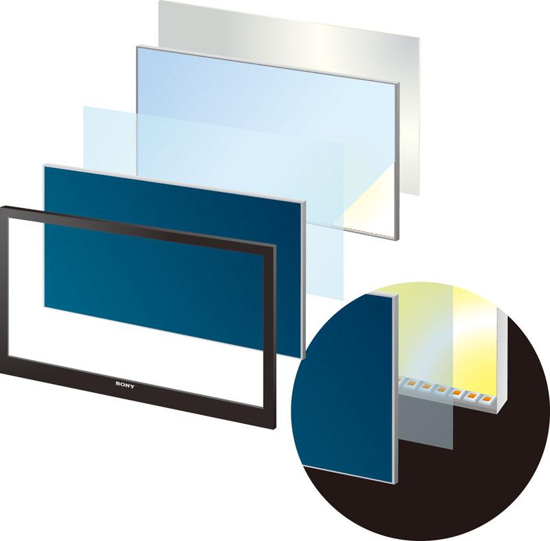 エッジライト式LEDバックライト採用のテレビの構成部品