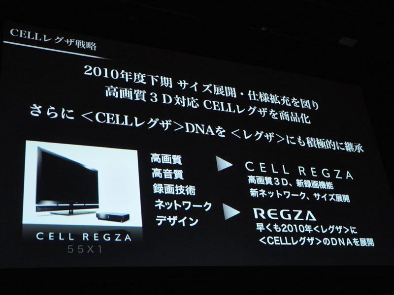 新CELL REGZAは3D対応で下期に投入
