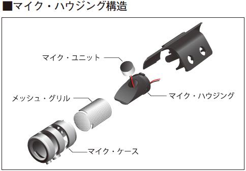 R-05のマイク構造