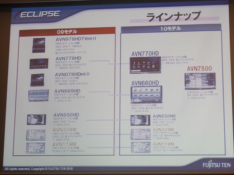'09年モデル(左)と、'10年新製品(右)のラインナップ