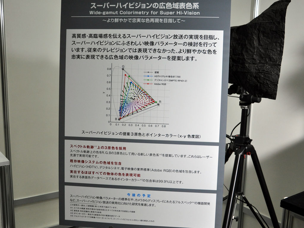 SHVでは色域拡張をITUに提案