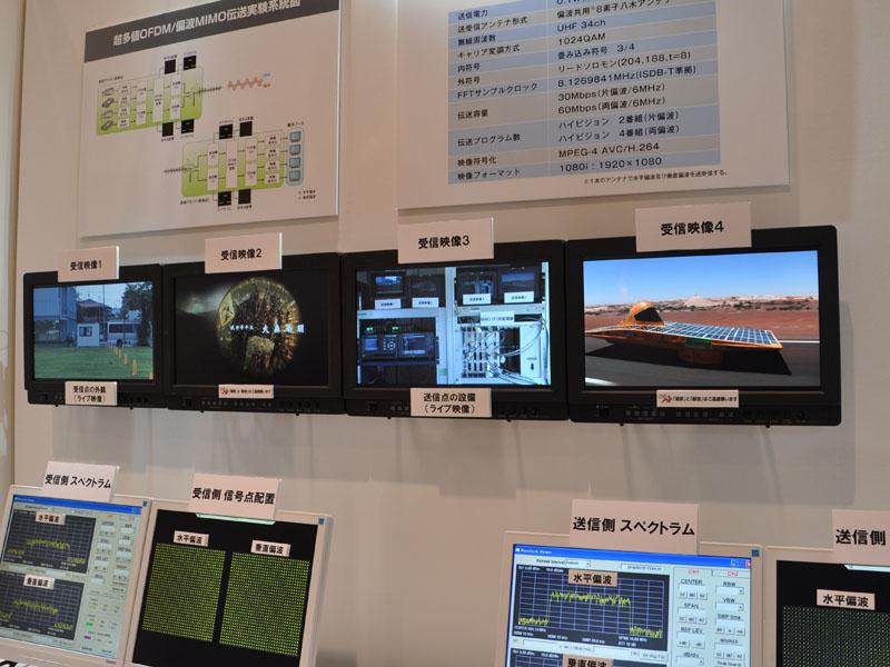 地上デジタルの1ch分の帯域で、4chのHD映像を伝送