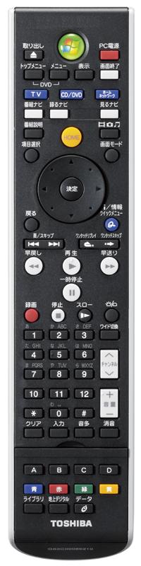 テレビ録画などの操作が行なえるリモコンも同梱する