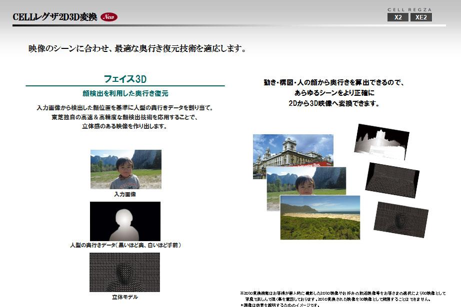 フェイス3Dを使った2D-3D変換にも後日のアップデートで対応