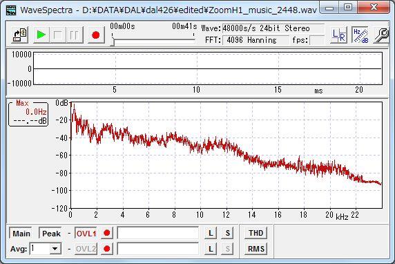 録音データの波形