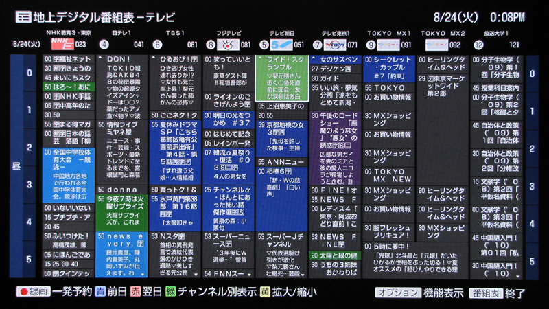 9ch表示に対応した番組表