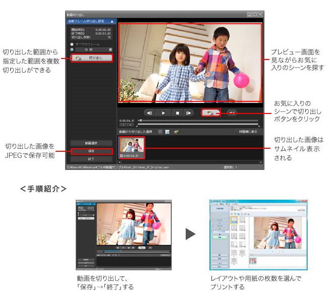 動画プリント機能の説明図。プレビュー画面を見ながら気に入ったシーンを探し、ボタンをクリックすると切り出せる。静止画として保存した後は、通常の写真と同様にプリントする