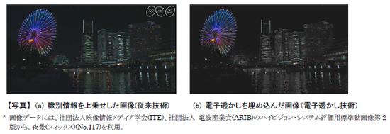 識別信号を上乗せした画像(左)と、電子透かしを埋め込んだ画像(右)の比較