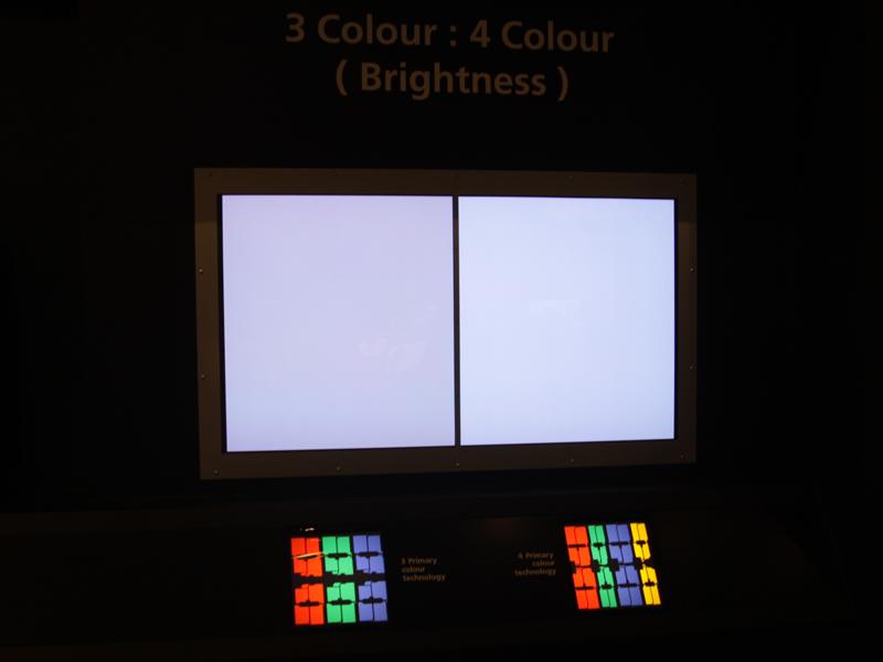 4原色パネル(右)とRGB(左)の明るさ比較