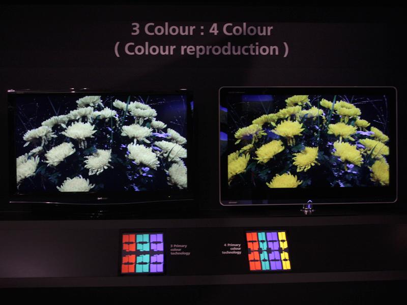 4原色パネル(右)とRGB(左)の色表現の違い