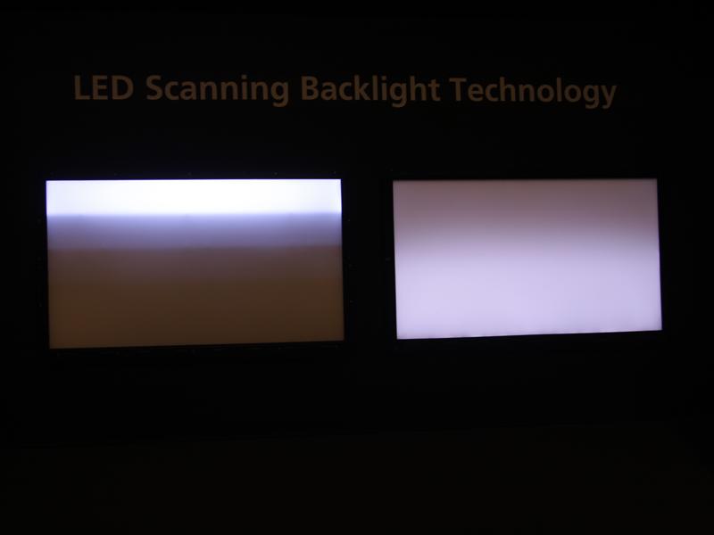 スキャニングバックライト技術の説明