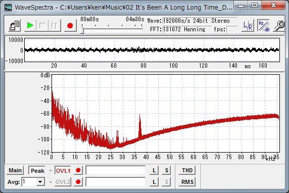 <CENTER>DSD(周波数軸リニア表示)</CENTER>