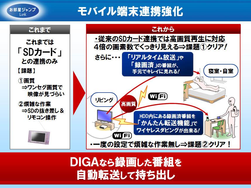 モバイル端末連携を強化。ワンセグではなくSD解像度で持ち出し可能になったほか、ネットワーク対応を拡充した