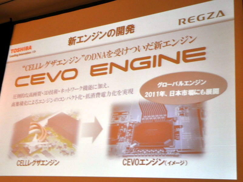 CEVOエンジンを採用