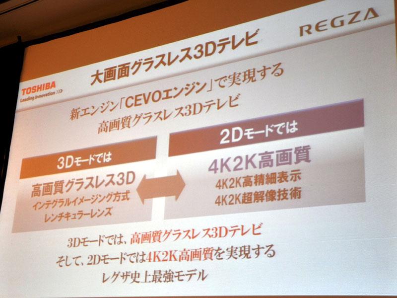 CEVOエンジンで高画質裸眼3Dと4K表示を実現する