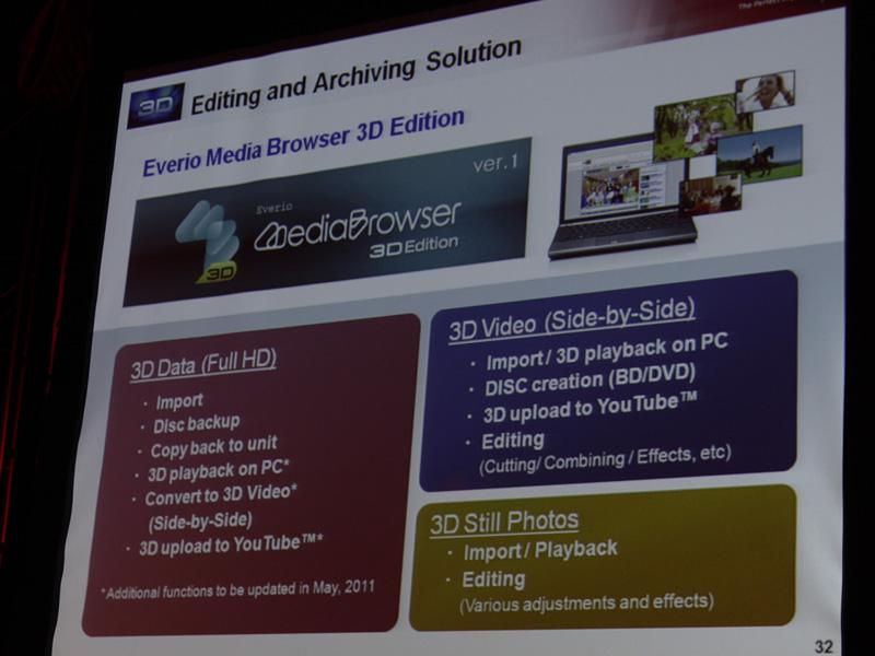 付属ソフトの「Everio MediaBrowser 3D」で利用できる機能