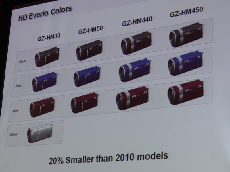 各モデルに豊富なカラーバリエーションを用意する