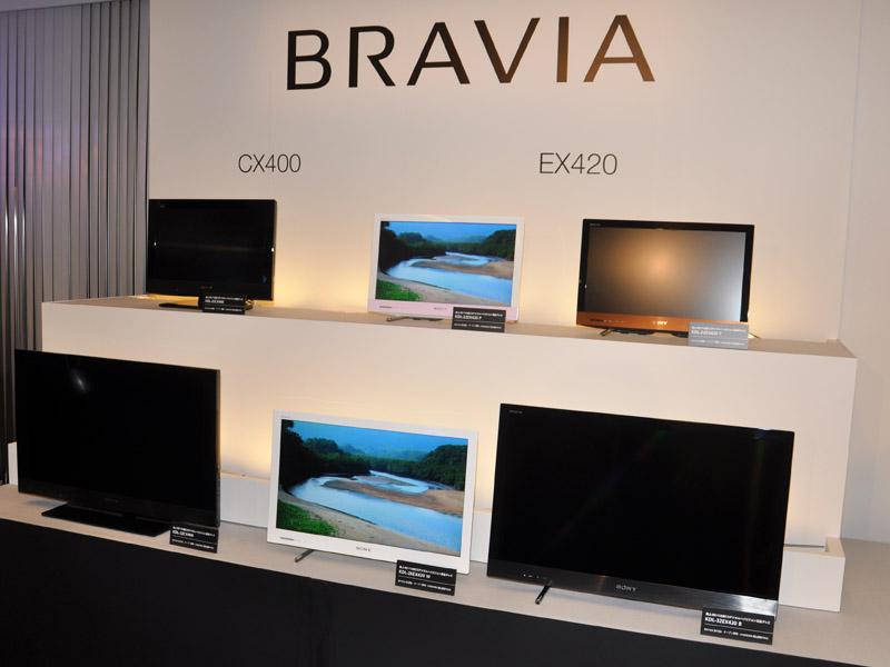 BRAVIA EX420/CX400シリーズ