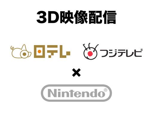 3D映像配信に対応