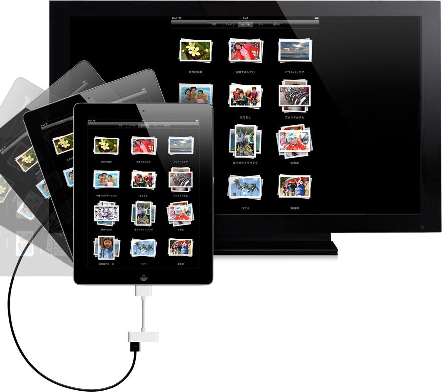 Apple Digital AVアダプタで720p出力に対応