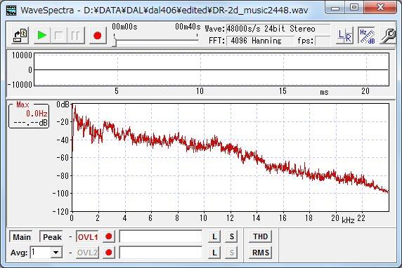 <CENTER>DR-05の波形(左)をDR-2d(中央)、H1(右)と比較</CENTER>