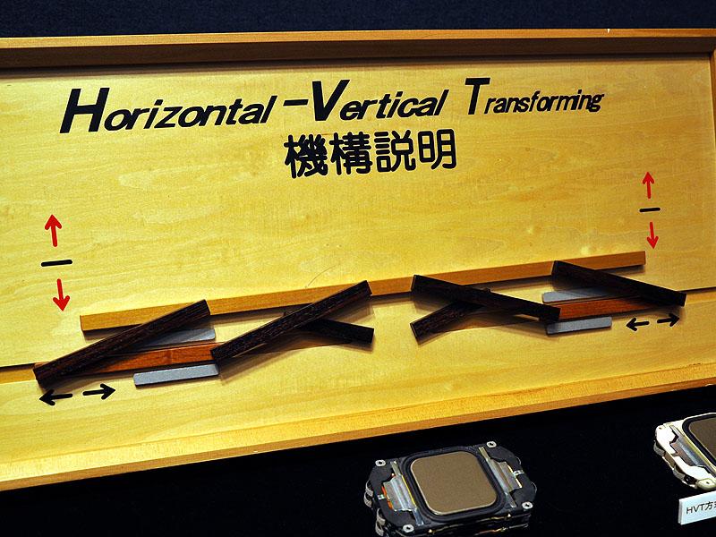 <FONT size=2>車載用スピーカー「TS-STH1000」の発表時に使われた、機構の説明パネル。左右の動きを上下の動きに変換する機構は、飛び出す絵本を思い浮かべるとわかりやすい</FONT>