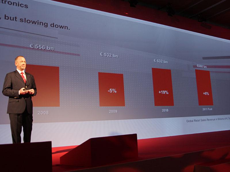 デジタル家電の市場規模のこれまでの推移と2011年の予測