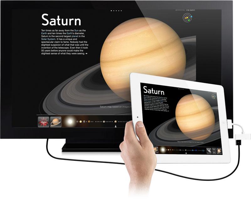 iPad Digital AVアダプタ