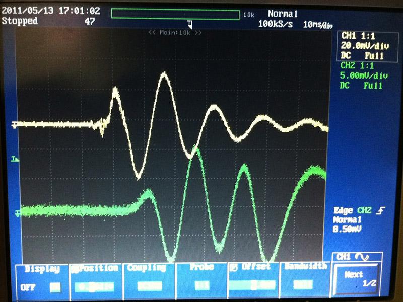 ビリージーンのLFE波形は遅延が起きている