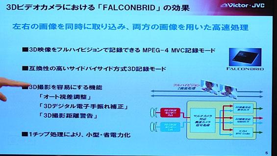 3DカメラにおけるFALCONBRIDの効果