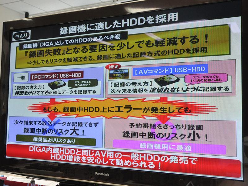 対応のUSB HDDはAVコマンド対応製品に限定。DIGA推奨HDDとして販売する