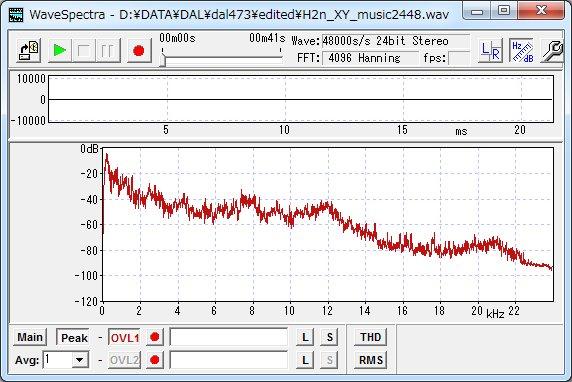 XYマイクで録音した音声の波形