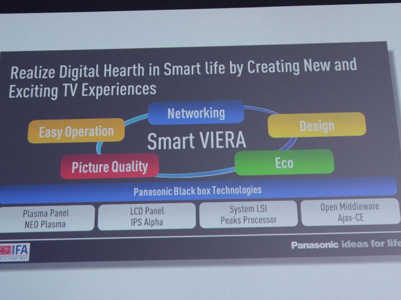 「Smart VIERA」実現のカギを握る5つの要素