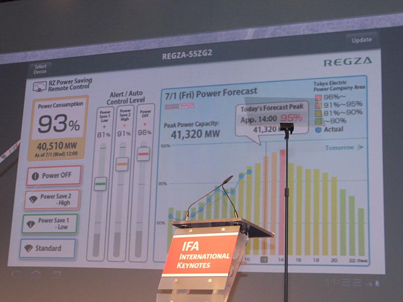 電力需給状況とテレビの省エネ機能の連携を実現する「RZ節電リモ」