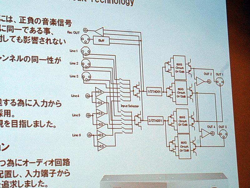 「TAD-C600」の回路図
