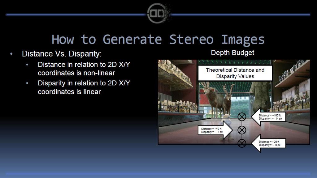 背景のパースペクティブを指定することで、画面上の距離と実際の撮影時の距離差を割り出して3Dワールドを作り上げていく