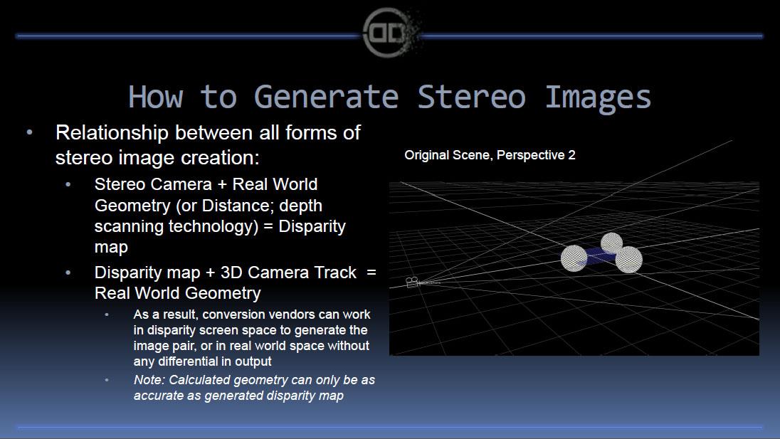 映像を被写体、中景、背景に分離。それぞれに対して横方向にシフトさせ、視差を作ることが第一歩。実際の映像でも同様のやり方で行ない、不足しているテクスチャは作り直す。不足するテクスチャ情報をどうするか、透明処理をどうするかなど、実践的には色々なテクニックを駆使しているという