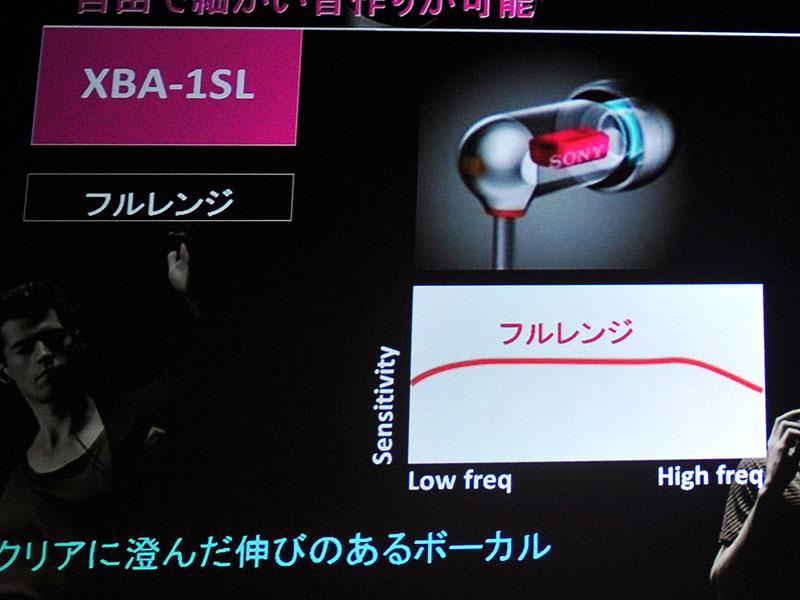 XBA-1SLの周波数特性
