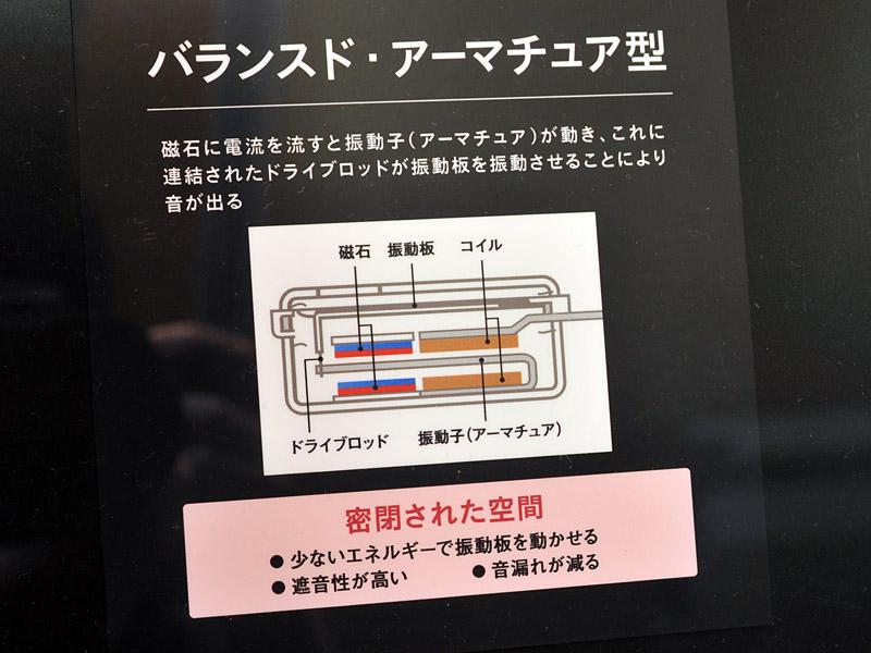 ソニー製BAユニットの断面図。磁石に電流を流すとアーマチュア(振動子)が動き、これに取り付けられたドライブロッドが平らな振動板を振動させ、音を出す仕組み