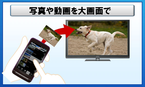 スマートフォン内のビデオなどをVIERAに出力