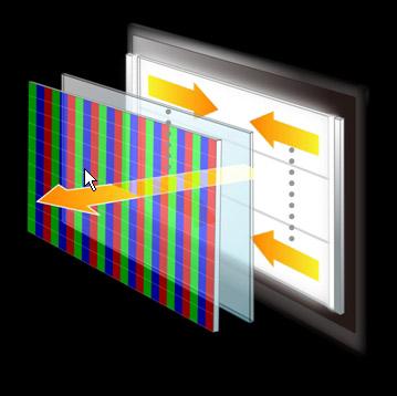 LEDの3相バックライトスキャンを採用