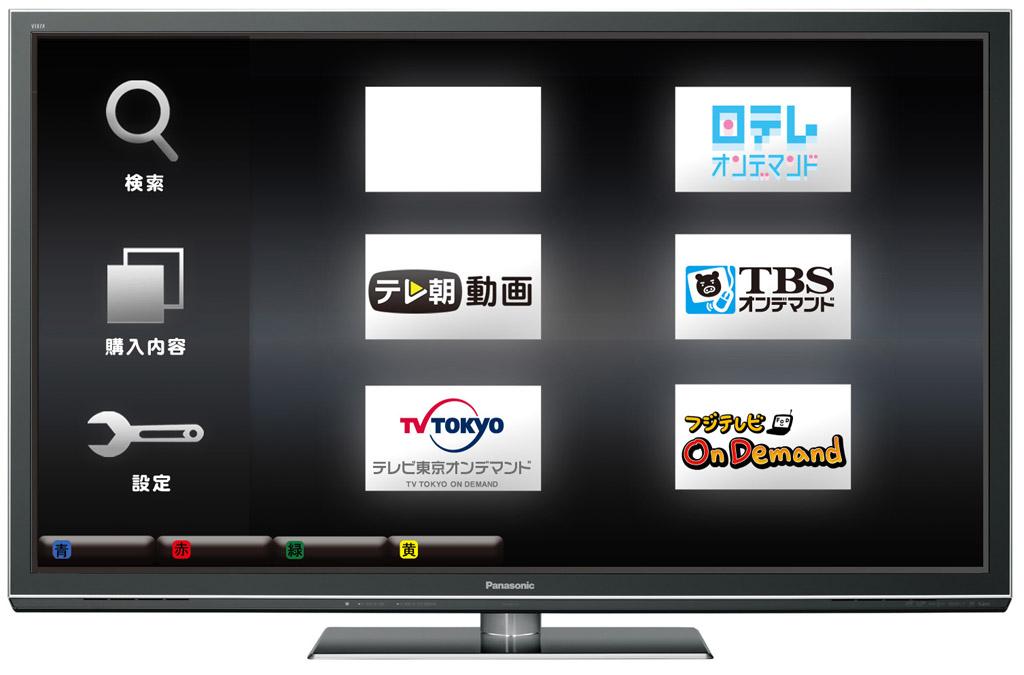もっとTVに対応