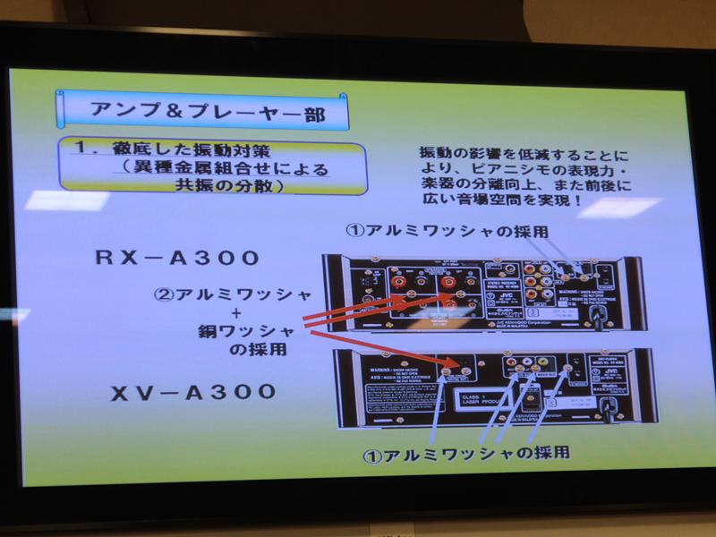 アンプ/プレーヤー部の振動対策