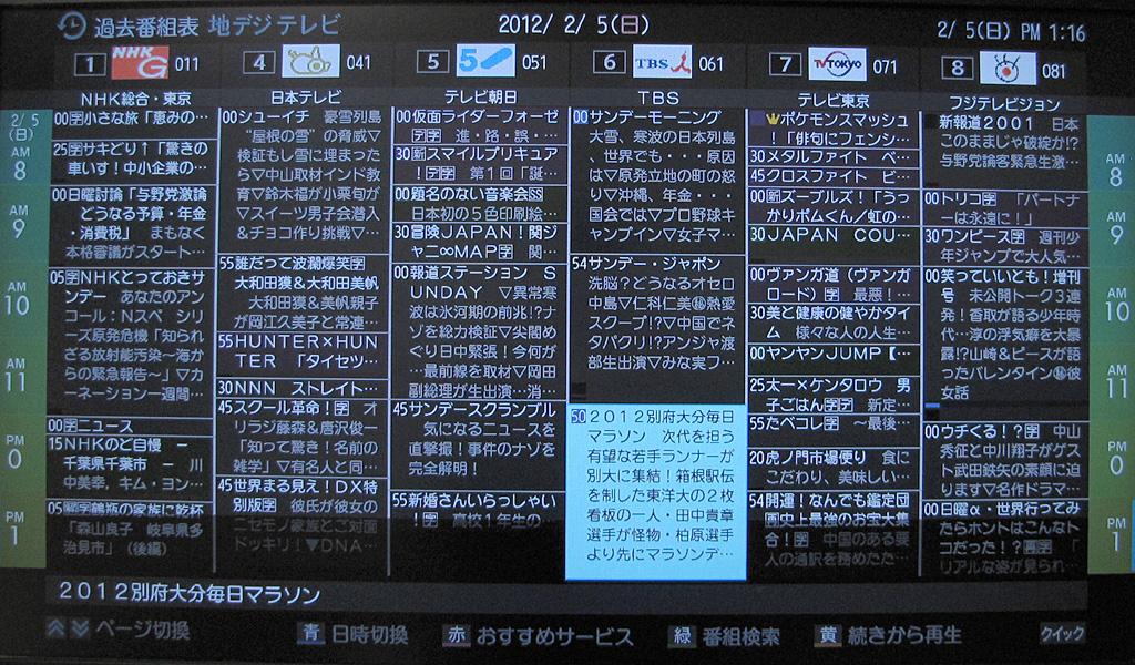 タイムシフト保存した番組を見る時に使う「過去番組表」。通常の番組表とはまったく別の扱いになっている
