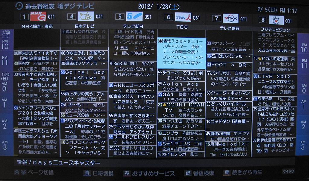2月5日(日)13時17分時点で見られる、もっとも古いタイムシフト番組表。1月28日土曜22時50分ごろの番組が保存されていた