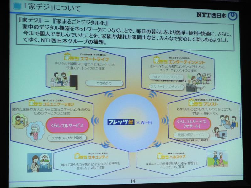 NTT西日本が掲げる「家デジ」構想